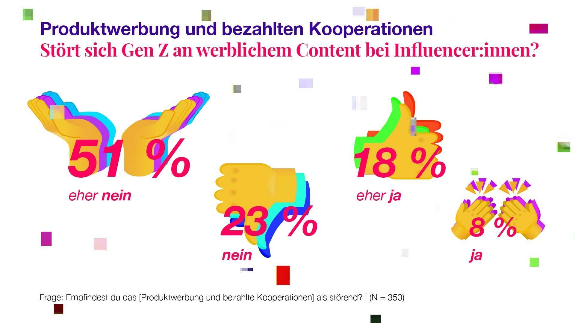 Produktwerbung und bezahlte Kooperationen bei Influencer:innen